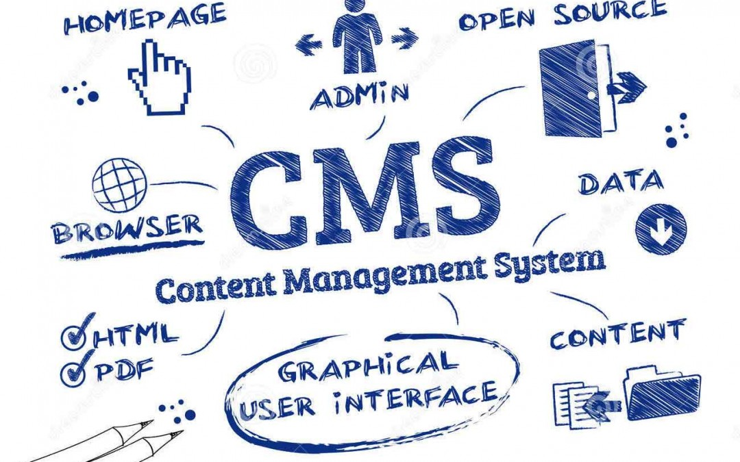 What Is Content Management System (CMS) ?